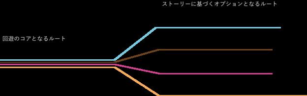 コア+オプション.png
