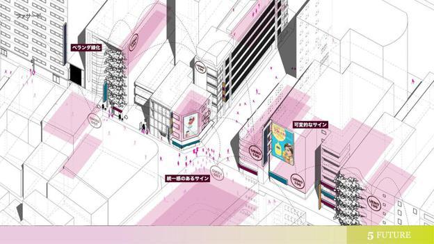 上野と湯島をつなぐ文化的歓楽街の再生論 (4).jpg
