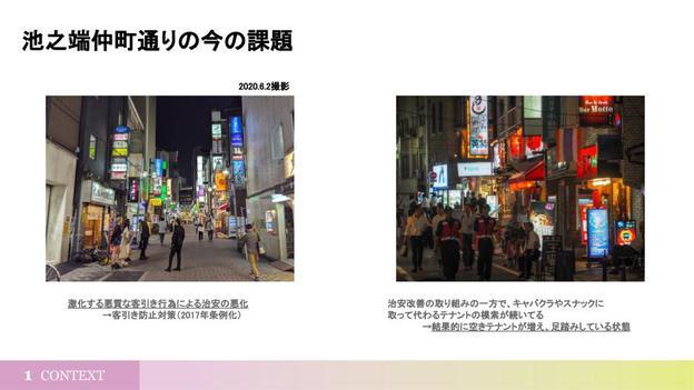上野と湯島をつなぐ文化的歓楽街の再生論 (5).jpg