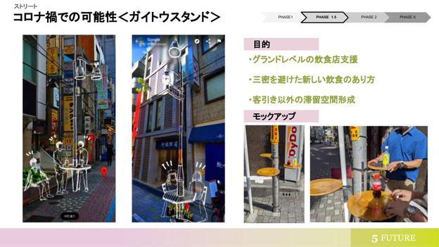 上野と湯島をつなぐ文化的歓楽街の再生論 (7).jpg