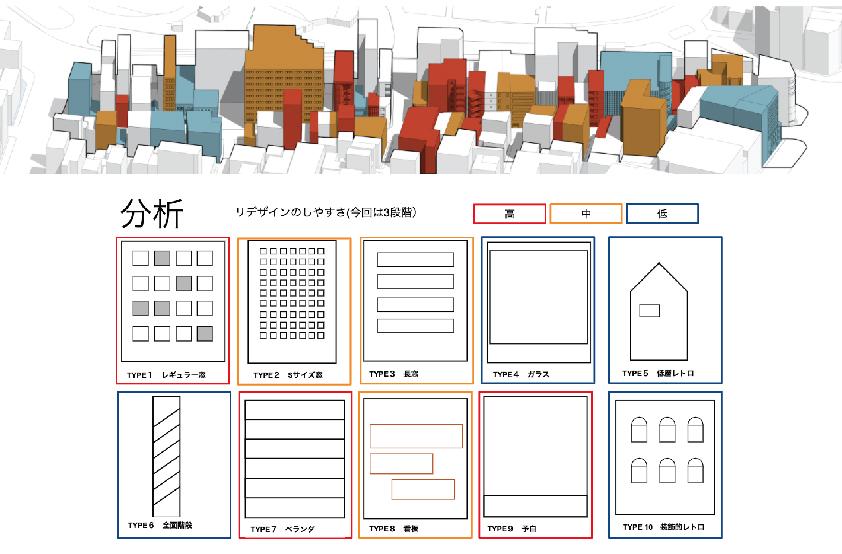 http://ud.t.u-tokyo.ac.jp/blog/_images/facade_survey.jpg